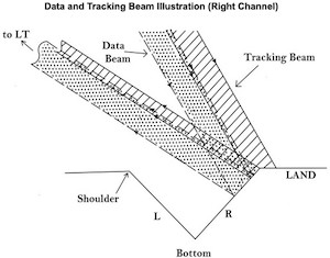 Data_Tracking_Beam_featured